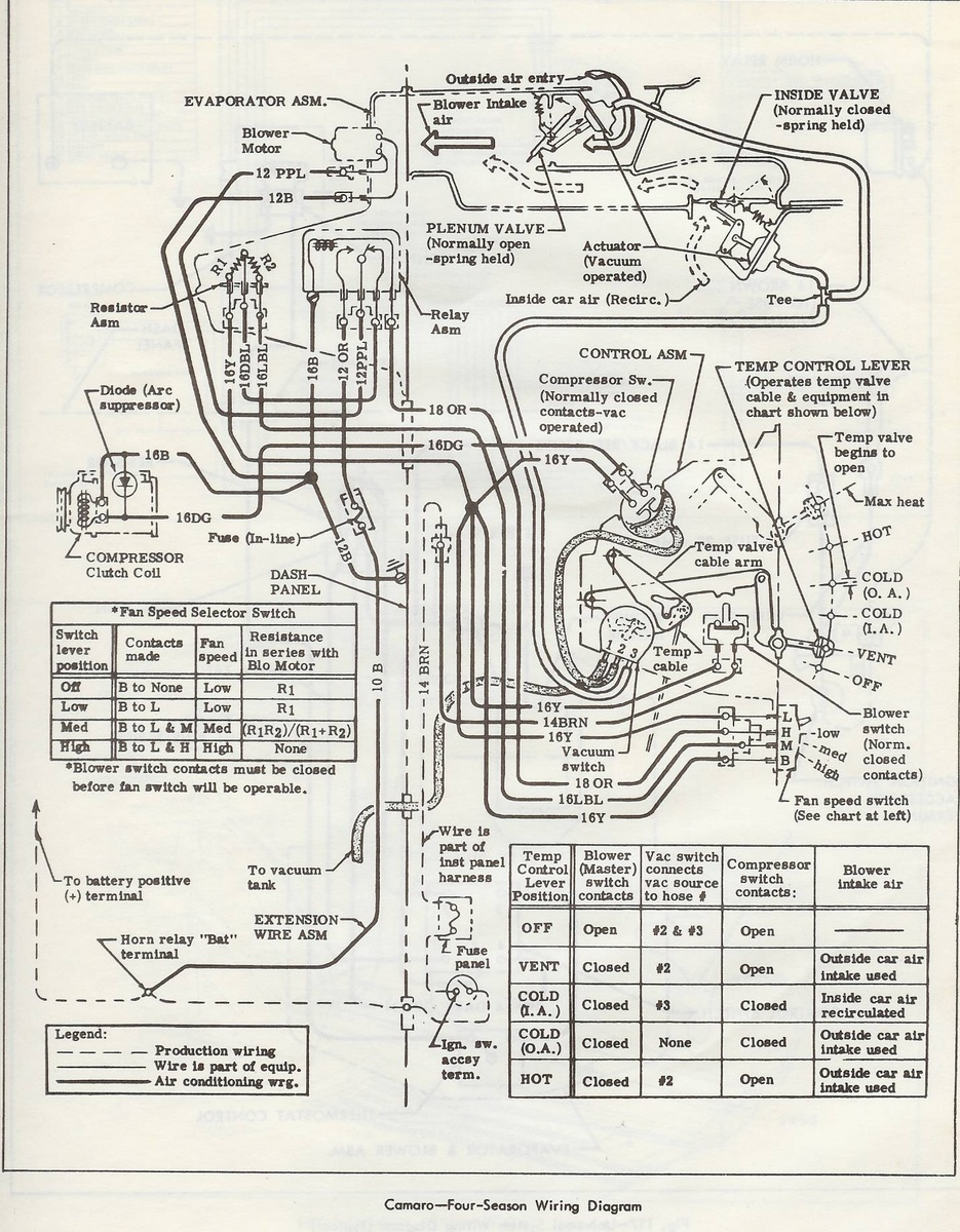1967 Camaro Heater Wiring Diagram Another Blog About 1998 Air Conditioning 36