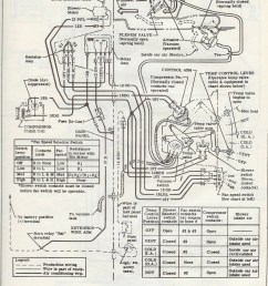 68 camaro rear harness diagram wiring diagram article review 1968 camaro engine wiring harness diagram 68 [ 935 x 1200 Pixel ]