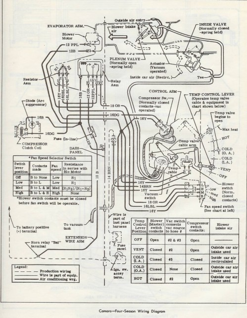 small resolution of 68 camaro dash wiring diagram wiring librarychevrolet camaro questions 68 camaro ac blower fan cargurus rh