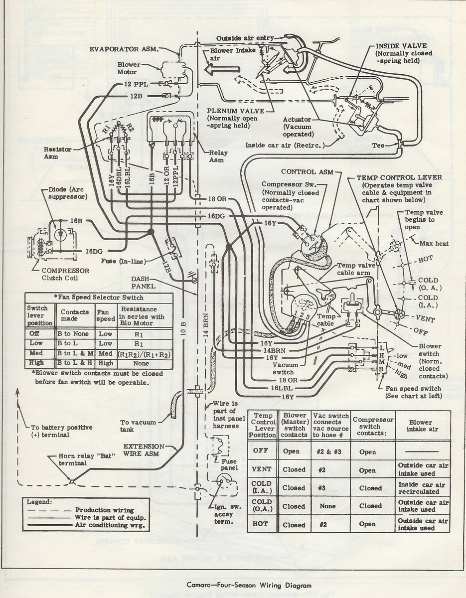 medium resolution of 1968 camaro gas gauge wiring diagram images gallery