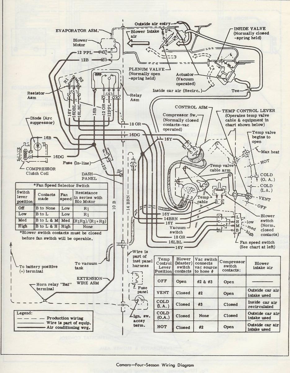 hight resolution of 1968 camaro gas gauge wiring diagram images gallery