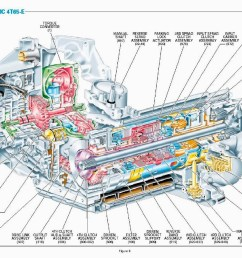 chevrolet transmission diagrams wiring diagram mega 2003 chevy silverado manual transmission diagram [ 1600 x 1144 Pixel ]