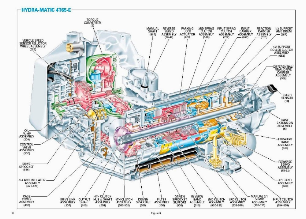 medium resolution of gm automatic transmission diagrams likewise 4t65e transmission diagram moreover turbo 350 transmission parts diagram on 4t65e