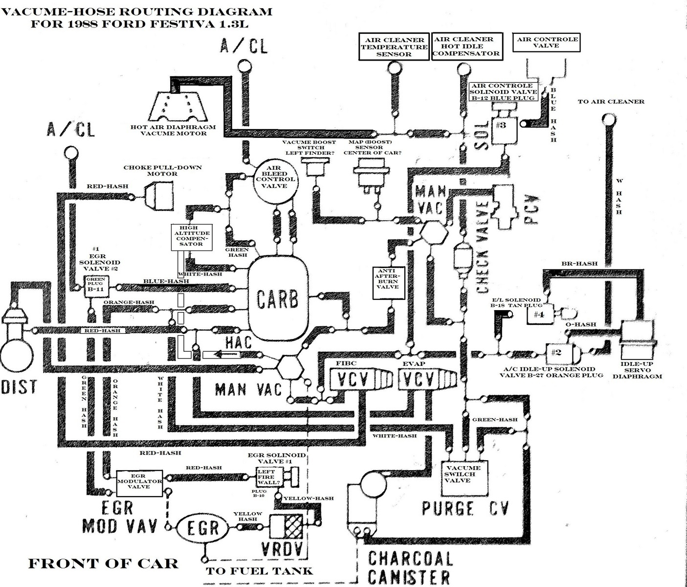 1993 Ford Festiva Radio Wiring Diagram • Wiring Diagram