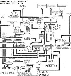 1992 ford festiva factory foldout wiring diagram original wiring ford fuse part numbers 89 ford festiva [ 1405 x 1200 Pixel ]