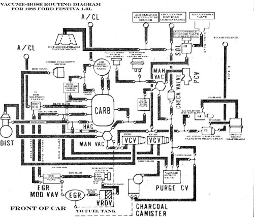 small resolution of 1992 ford festiva factory foldout wiring diagram original wiring ford fuse part numbers 89 ford festiva