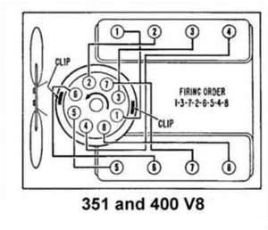 Ford F150 Questions  What is the firing order on a 58 351  CarGurus