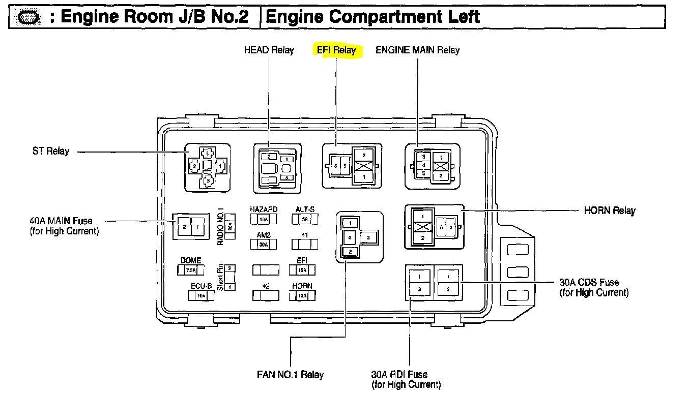 1998 Toyota Avalon Fuse Location