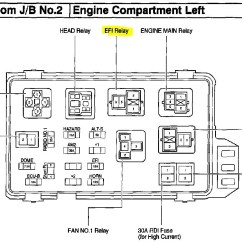 1996 Toyota 4runner Wiring Diagram 1989 Pickup Headlight Camry Questions Where Is Fuel Pump Relay 2001 4 Cyl