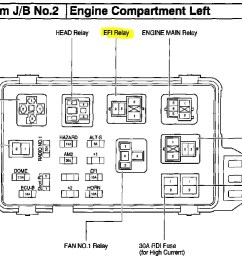 1996 toyota tacoma fuse box diagram wiring diagram third level rh 10 4 16 jacobwinterstein com 1999 toyota tacoma fuse box location 1999 toyota tacoma  [ 1352 x 773 Pixel ]