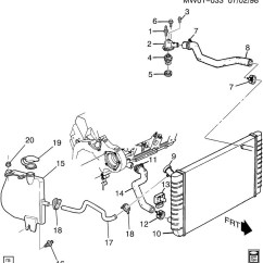 1997 Buick Lesabre Wiring Diagram Venn Worksheet Grade 4 Regal Fuse Box Best Library Questions Where Is The Thermostat Located On A 2002 Rh Ca Cargurus Com Cooling System