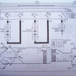 2000 Chevy Blazer Engine Diagram 1999 Toyota 4runner Wiring Chevrolet Questions My Heater Stopped Blowing Hot Air