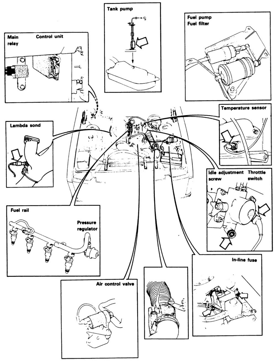 Volvo 740 Ignition Switch Wiring Diagram