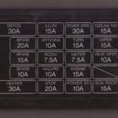1991 Mazda Miata Fuse Box Diagram 2007 Dodge Caliber Remote Starter Wiring 91 Rx7 Schemamazda Rx 7 Online