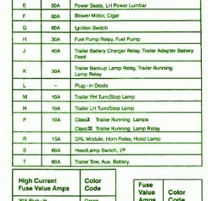 2004 ford e250 fuse diagram gm ignition switch wiring e series cargo questions wher is the on a 2001 v6 encono 150 van