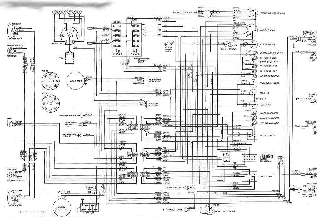 1968 mustang colored wiring diagram
