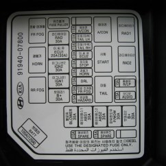 Kia Picanto 2009 Radio Wiring Diagram Warn M8000 Remote Rio On 2006 Sedona