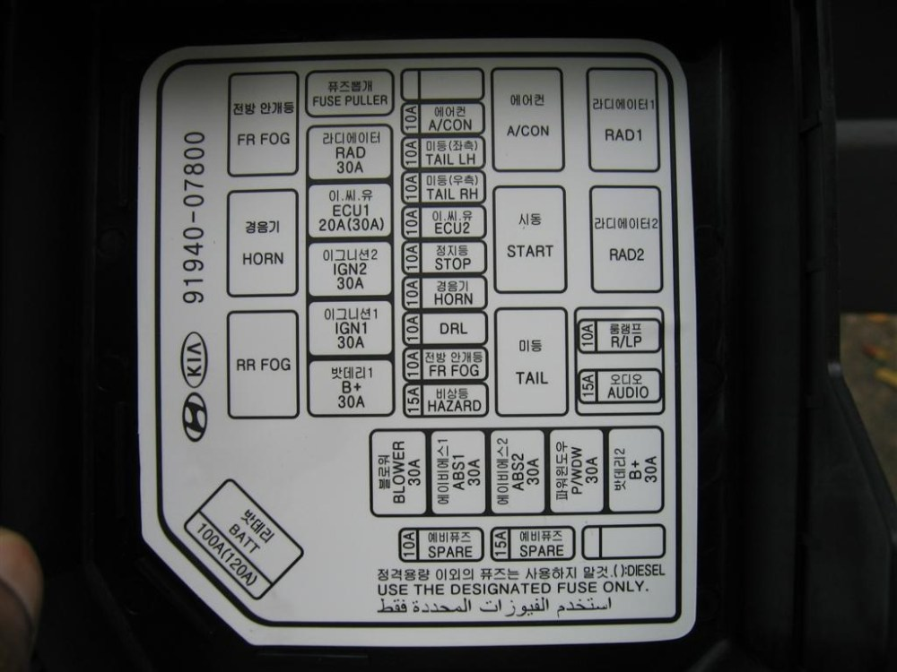 medium resolution of kia fuse box wiring diagrams u2022kia sorento questions which fuse relay controls the driver s