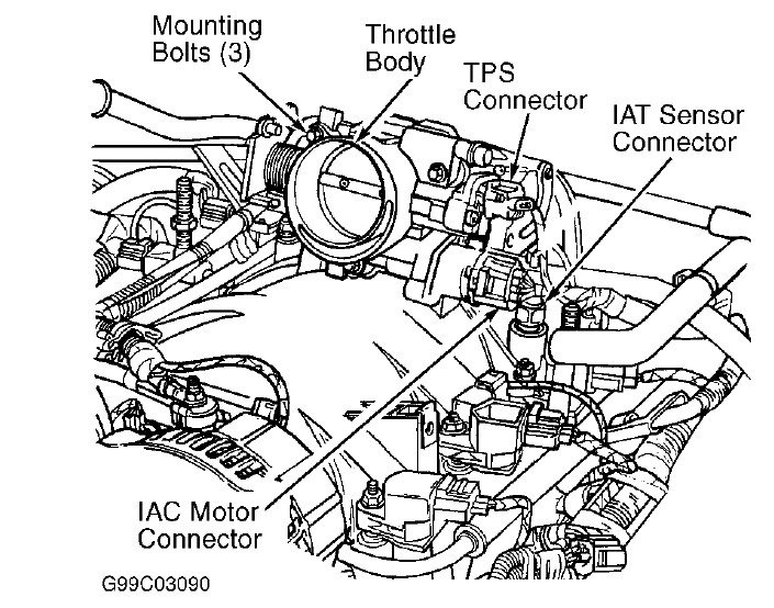 2002 Dodge Intrepid Engine Diagram, 2002, Free Engine
