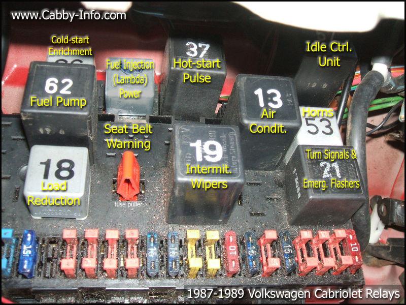 For Mark 3 Jetta Fuse Box Volkswagen Golf Questions 1991 Cabriolet No Start Cargurus