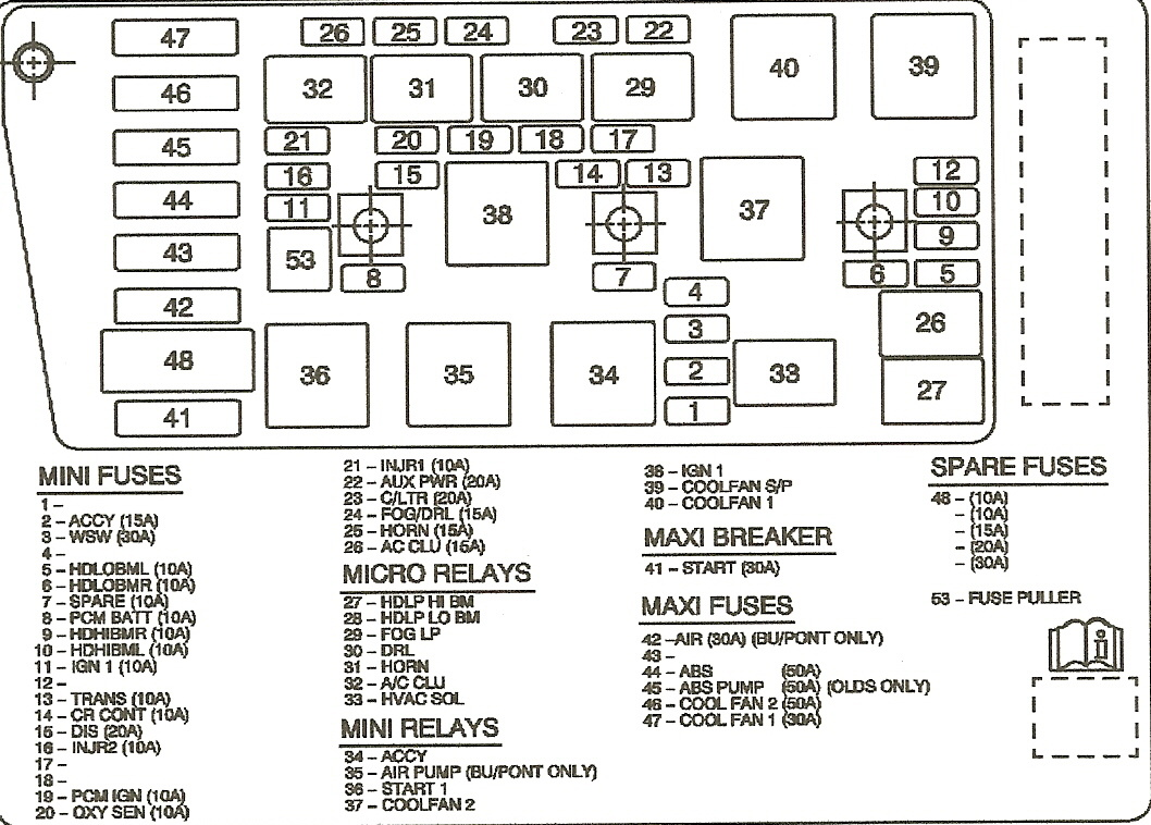 1999 Pontiac Grand Prix Fuse Box Diagram, 1999, Free
