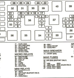 fuse box in pontiac grand am manual e book 1996 grand am fuse panel diagram [ 1058 x 758 Pixel ]
