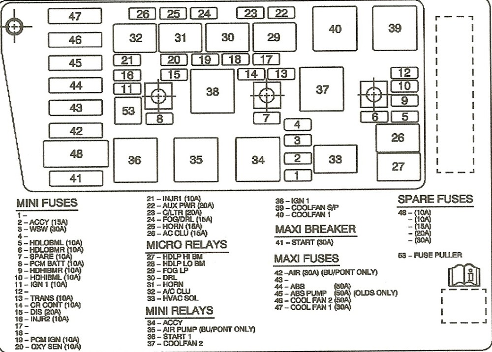 medium resolution of fuse box 2001 pontiac bonneville wiring diagram paper 2001 pontiac aztek fuse box under the hood