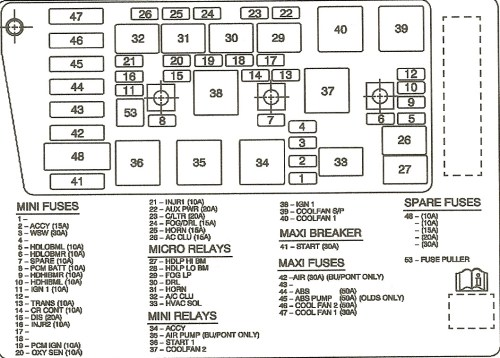 small resolution of fuse box in pontiac grand am manual e book 1996 grand am fuse panel diagram