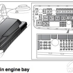 2006 Saab 9 3 Wiring Diagram Sony Home Theatre Fuse Box On 93 Schematic Data Today Relay 2003