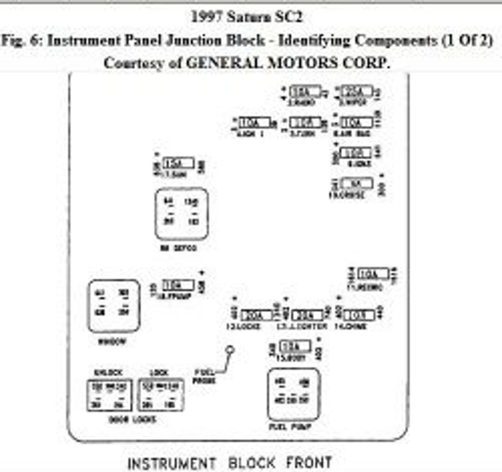 hight resolution of 1997 saturn sl1 fuse diagram wiring diagram data saturn fuse box 1989