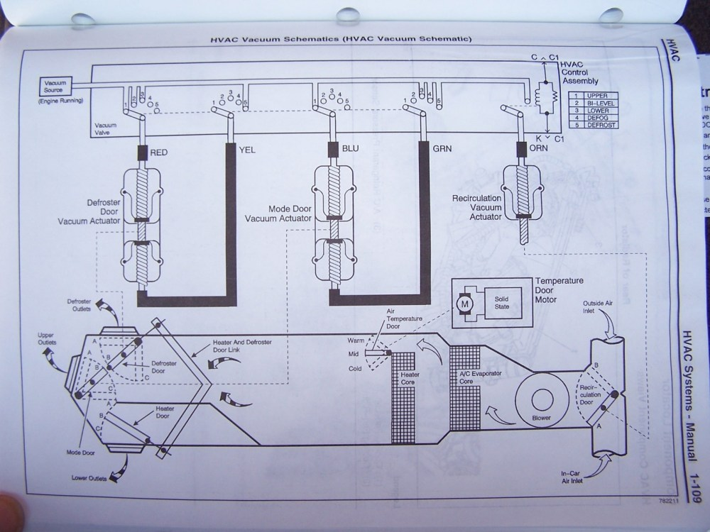 medium resolution of gmc sierra 1500 questions i have no air flow through defrost andwiring diagram 1994 gmc 1500