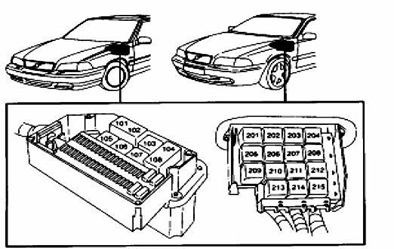 Volvo 740 Fuel Pump Relay Volvo 940 Fuel Pump Location