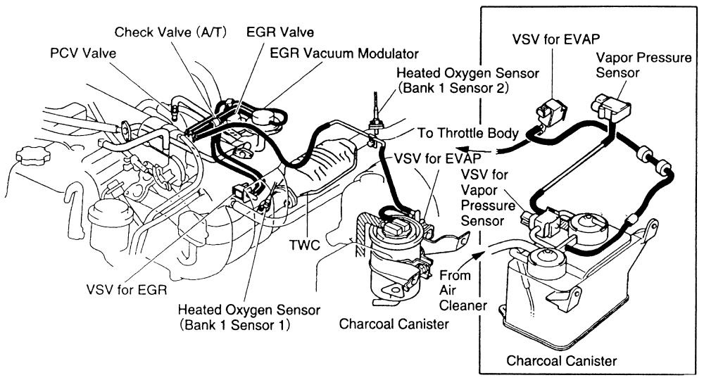 1995 toyota camry engine diagram thermostat wiring for goodman heat pump 4runner fuel system all data t100 questions where can i find a schematics drawing of my mbe 900