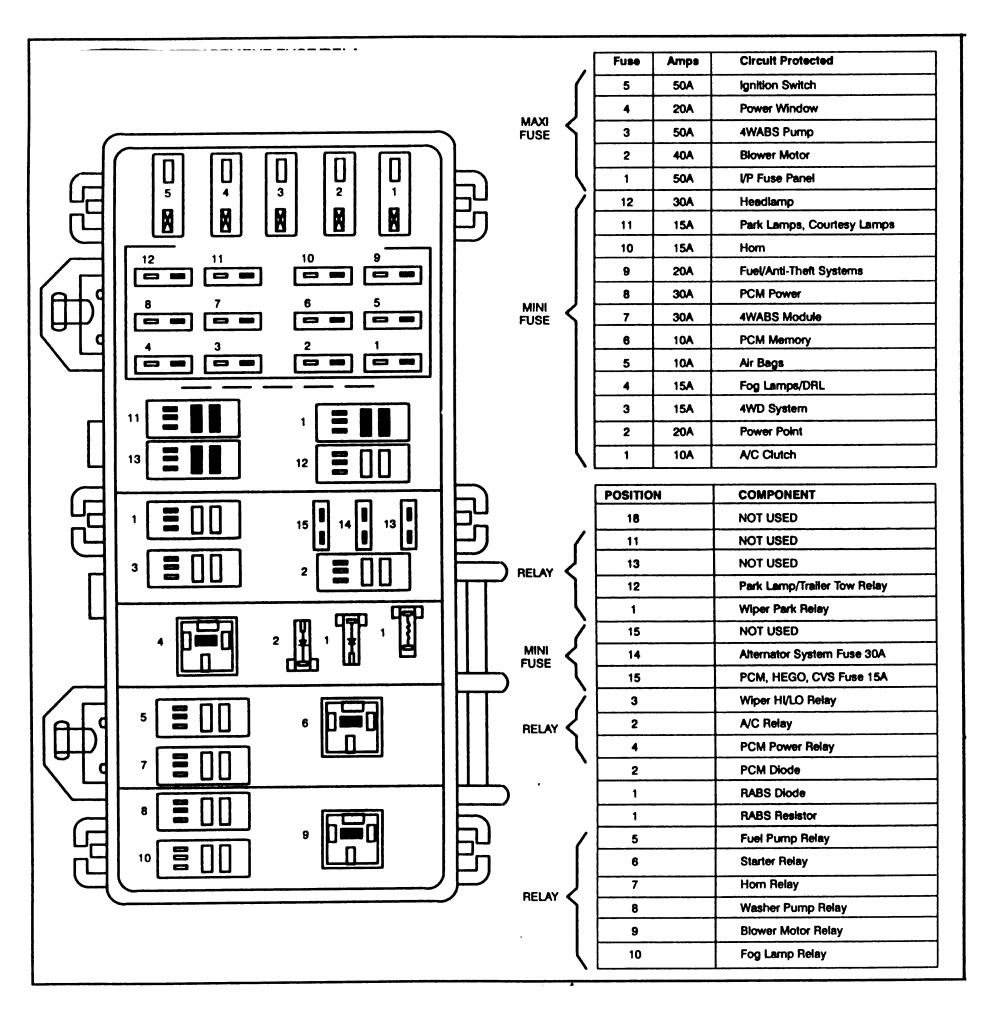 1999 mazda b3000 fuse panel