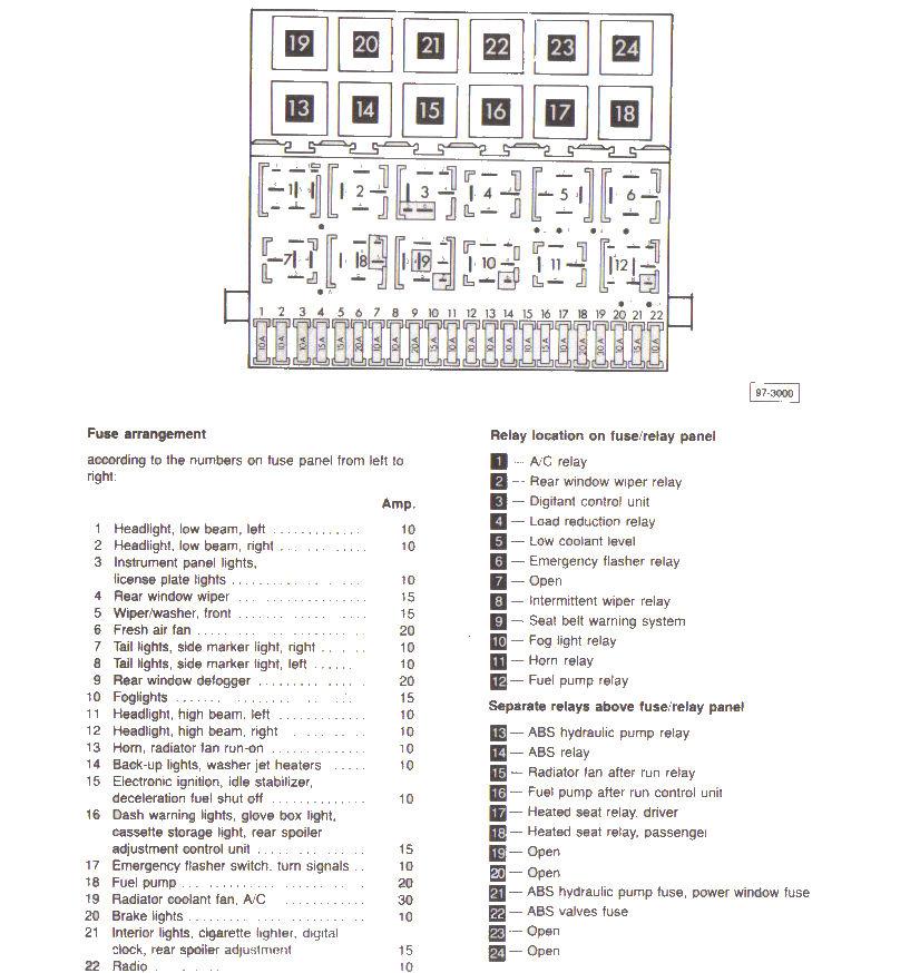 vw cabrio fuse box diagram