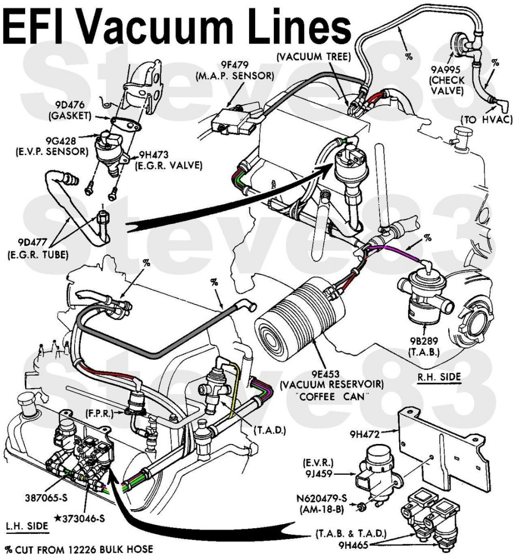 medium resolution of ford f 150 questions is there a diagram for vacuum hoses on 1990 1995 ford f 250 vacuum diagram 1988 ford f 150 302 vacuum lines diagram