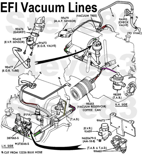 small resolution of ford f 150 questions is there a diagram for vacuum hoses on 1990 ford escort vacuum hose diagram ford vacuum hose diagram