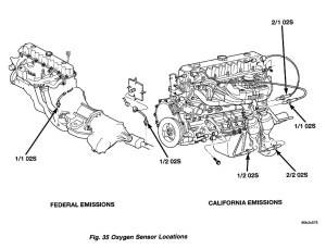 Maintenance & Repair Questions  Where is the bank 2 sensor 1 located in a 2001 Mitsubishi
