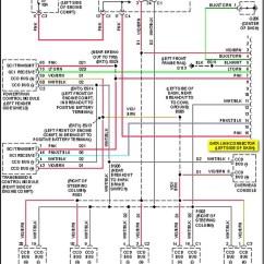 05 Dodge Durango Stereo Wiring Diagram Mazda 6 Engine 99 Abs Ecu ~ Odicis