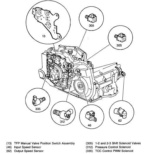 Signs Of Bad Torque Converter Solenoid Honda Accord.html