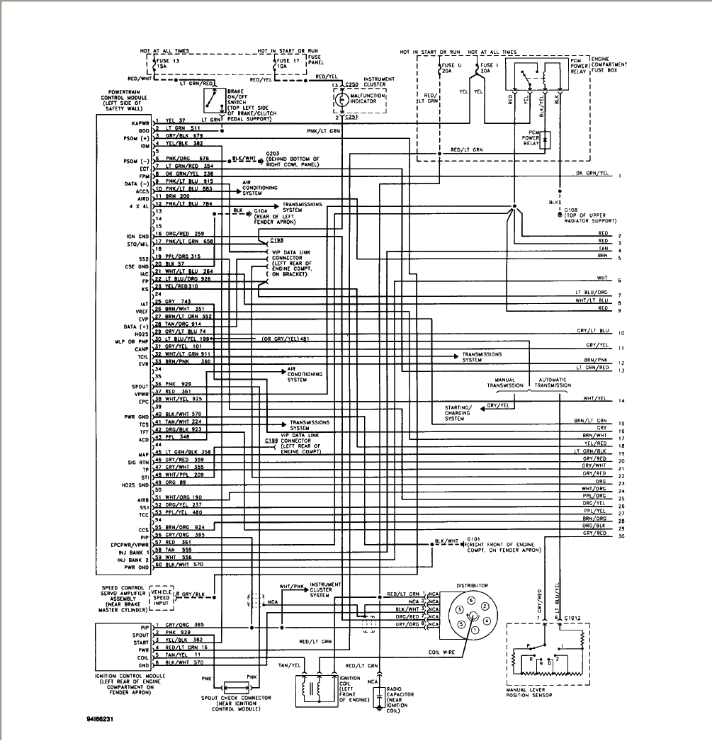 hight resolution of 94 ford aerostar fuse diagram