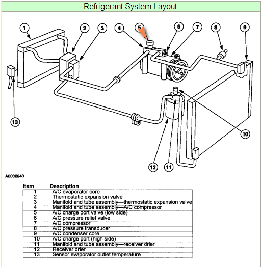 Jaguar Mark 7 Wiring Diagrams Jaguar S Type Questions Where Is The Air Condition Low