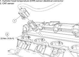 Temperature Sensor Location 2002 Lincoln Ls V8 1995