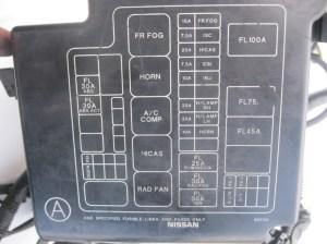 S14 Fuse Box Diagram  Wiring Data
