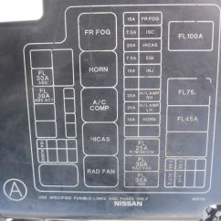 91 Nissan 240sx Wiring Diagram 4 Pin Aviation Connector S14 Fuse Box, S14, Free Engine Image For User Manual Download