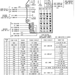 2003 Vw Jetta Tail Light Wiring Diagram Alternator Dodge Grand Caravan Questions - By Numbers On The Fuses Please If You Could Thanks Cargurus