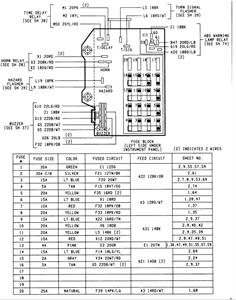 caravan wiring diagram 240v slope orientation dodge grand questions - by numbers on the fuses please if you could thanks cargurus