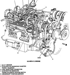89 chevy truck motor diagram wiring diagram show 1989 chevy 1500 engine diagram [ 1011 x 1200 Pixel ]