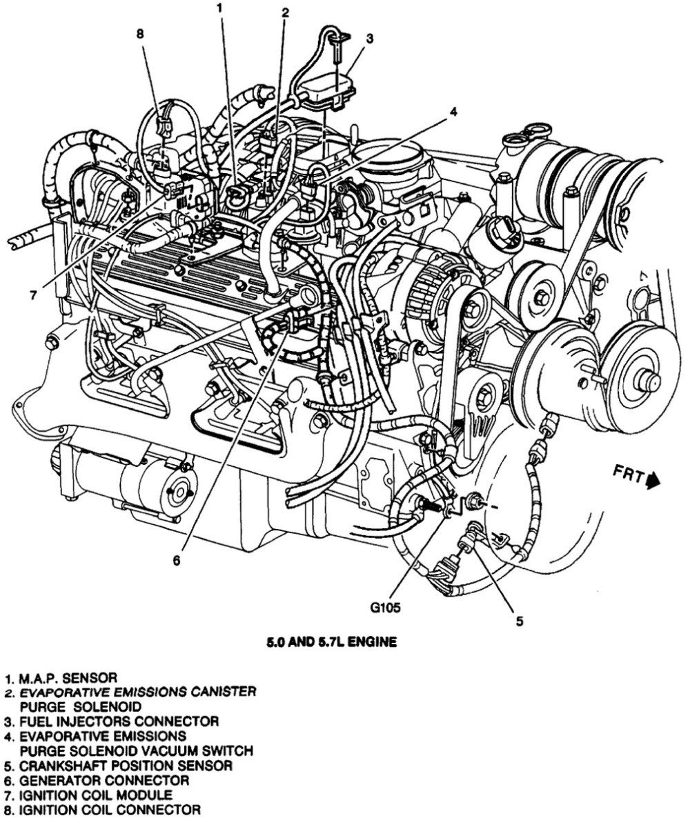 medium resolution of 89 chevy truck motor diagram wiring diagram show 1989 chevy 1500 engine diagram