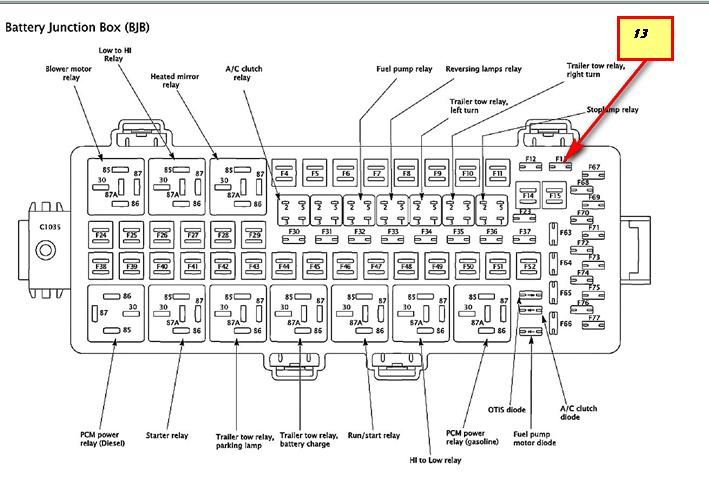 2000 Ford F350 Superduty Under Dash Fuse Panel Diagram